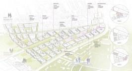 Nutzungen Nachbarschaften, © Stadt Land Fluss, bgmr Landschaftsarchitekten, ISSSresearch&architecture