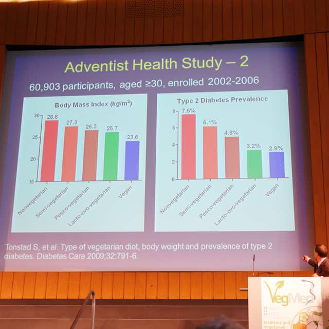 Adventist Health Study.