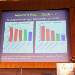 Adventist Health Study-2