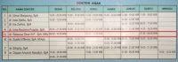 Jadwal Dokter Anak JMC