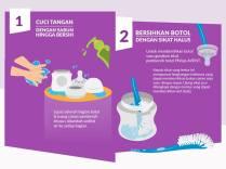 2 Langkah Pertama Cara Membersihkan Avent Natural Bottle
