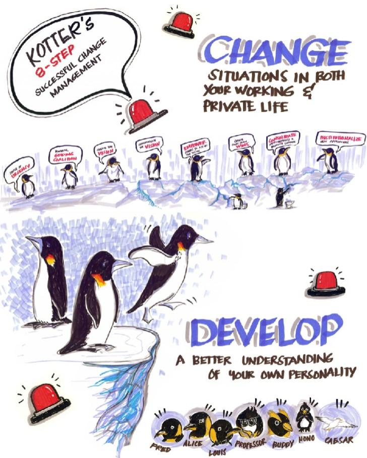 Kotter's Change Management iSTORYa Studio Illustration