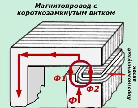 مؤشر المنعطفات قصيرة الدائرة بأيديهم: لماذا Korotit