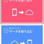 AndroidスマホからiPhoneへのデータ移行方法【2019年版】