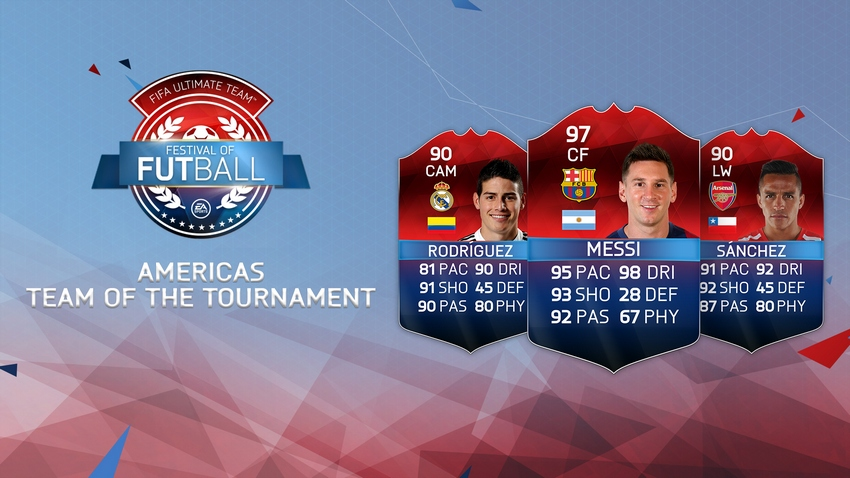 Team of the Tournament