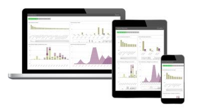 Jefferson Health väljer dataanalys med Qlik för bättre vårdkvalitet och forskning