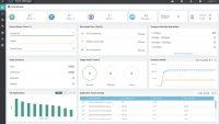 Cisco gör digitaliseringen snabbare och säkrare med ny WAN Edge-plattform