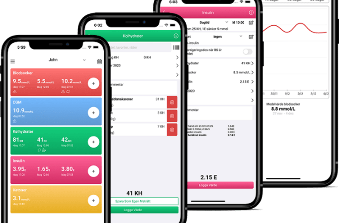 Sindor AB lanserar Dialog Appen, Appen som hjälper alla med diabetes!