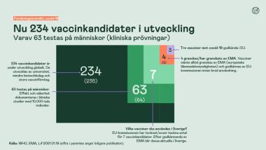 AstraZenecas vaccin godkänt av EU