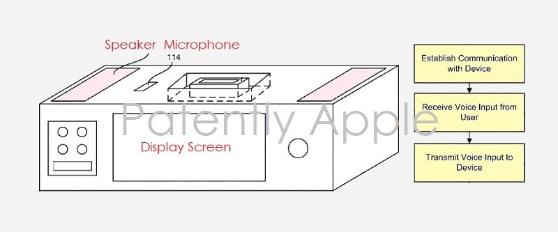 Apple-patent-dock