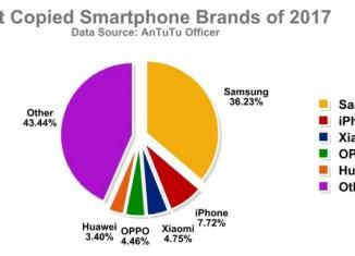 Most-copied-smartphone-brands