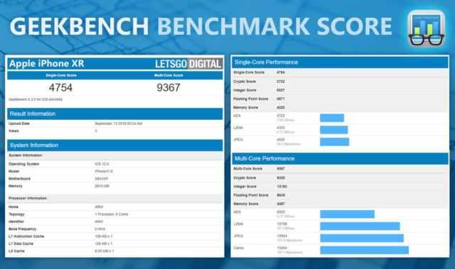 iPhone-XR-Geekbench-score
