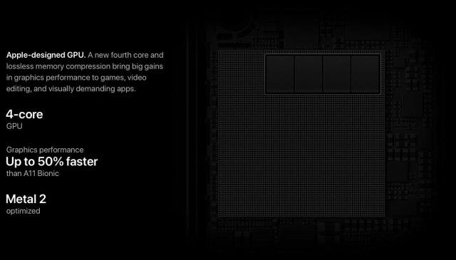 A12-Bionic-GPU