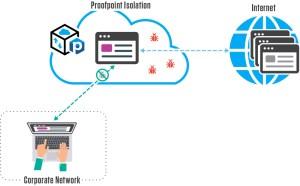 """, Proofpoint lancerer nye løsninger til beskyttelse af """"Very Attacked Persons"""""""