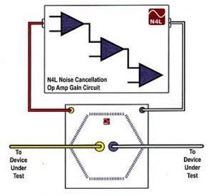 Højeffekt kalibratorer -Særdeles effektive højeffekt kalibratorer 3