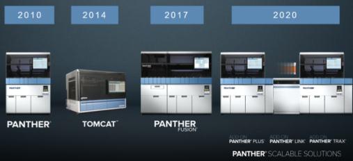 Hologic lancerer Panther Scalable Solutions – et nyt niveau af fleksibilitet og effektivitet i laboratoriet 1