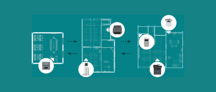 Guide til styring af print på tværs af lokationer 1