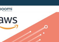 Boomi accelererer it-modernisering for AWS-kunder med ny løsning