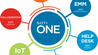 SOTI fortsätter sin snabba tillväxt med global expansion