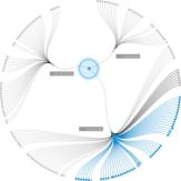 Barracuda lanserar integration med Microsoft Azure Virtual WAN 1