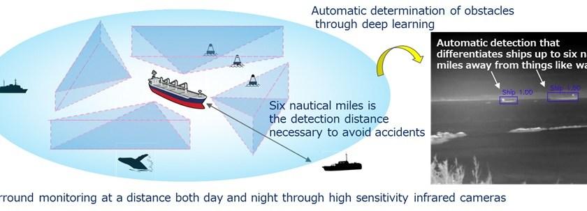Tekniskt genombrott för infraröda kameror vid fartygsnavigering