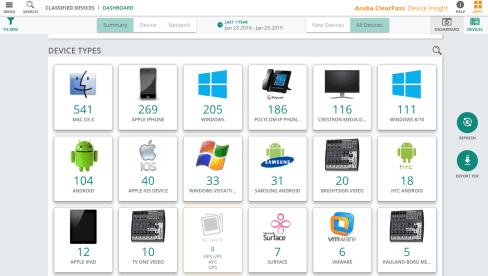 Aruba introducerar nya produkter för att underlätta företags IoT-satsningar 2