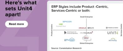 De bästa molnbaserade affärssystemen utsedda – Unit4 lyfts fram som ledande inom tjänstesektorn 1