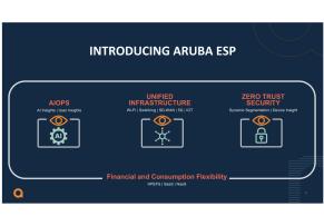 Aruba introducerar ESP, branschens första molnbaserade nätverksplattform som byggts för nätverkets kant 1