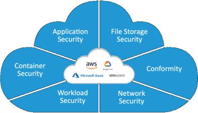 Trend Micro lanserar Cloud One – Application Security 1