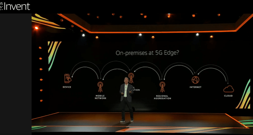 AWS Re:Invent 2020