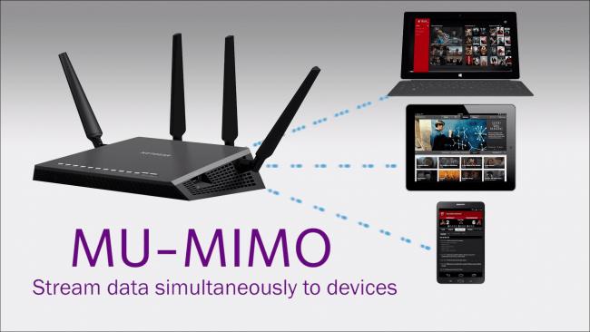 Små och medelstora företag kan nu dra nytta av MU-MIMO-tekniken till ett lågt pris