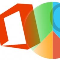Microsoft vill göra Excel till BI-kung med Power BI