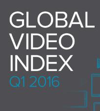 Ny rapport från Ooyala analyserar konsumtionsmönster och videotrender