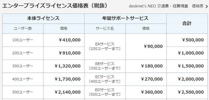 desxnets価格