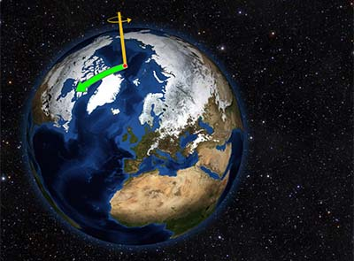 Mystery of the migrating poles