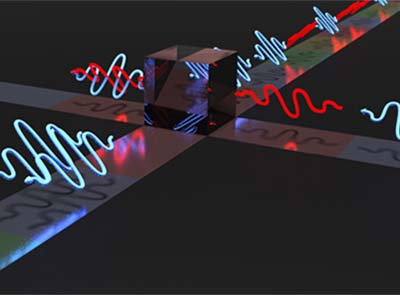 Quantum leap for cryptography