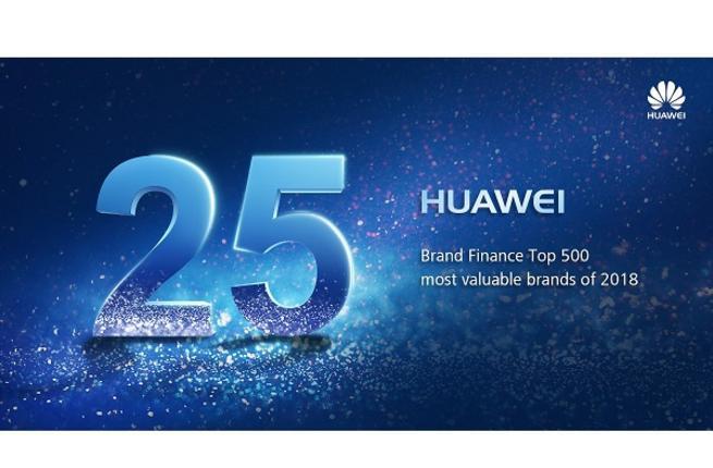 Huawei klättrar på Brand Finance Global 500