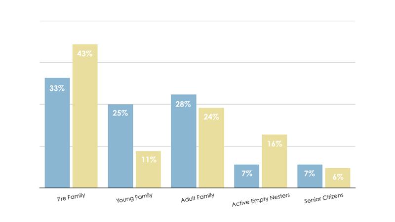 Unika siffror: Här är nätmatens nya stora kundgrupp
