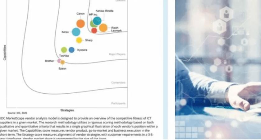 Konica Minolta utsedda till världsledare av IDC MarketScape för transformationen inom print