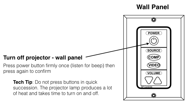 Turn off a projector Wall Panel Diagram