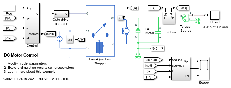Discrete-time PI Controller With External Anti-windup