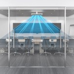Conference room showing beam forming technology