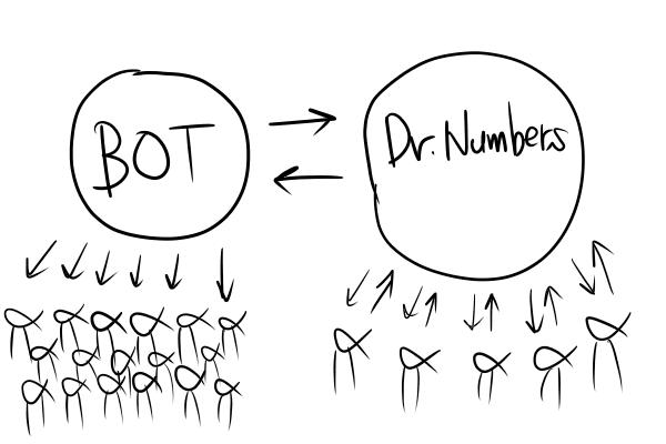 Dr. Numbers をリリースしました!