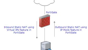Configure Static NAT in Cyberoam Firewall - ITAdminGuide com