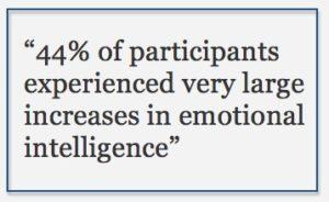 fedex-lead1-emotional-intelligence