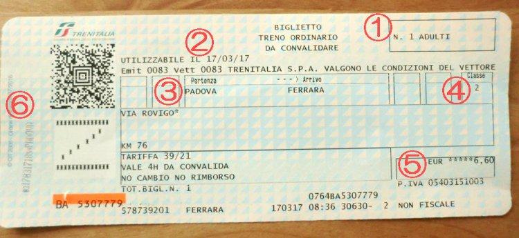 イタリア鉄道チケット