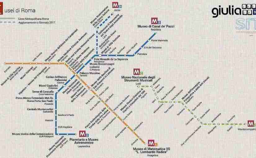 Rome's Museums On A Metro Map