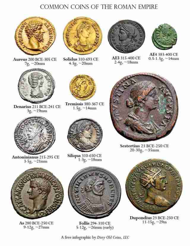 Common_Roman_Coins