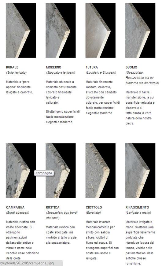 Finiture dei pavimenti e rivestimenti in Pietra di Rapolano