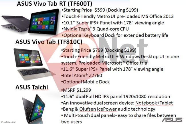 Появилась возможная стоимость Windows 8 планшетов ASUS